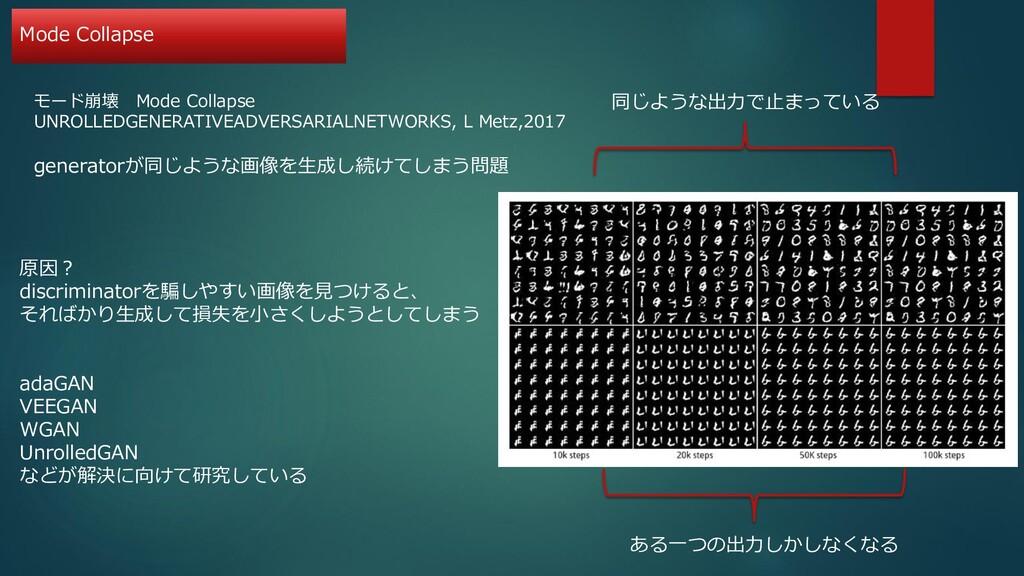 モード崩壊 Mode Collapse UNROLLEDGENERATIVEADVERSARI...