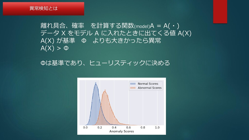 離れ具合、確率 を計算する関数(model)A = A(・) データ X をモデル A に入れ...