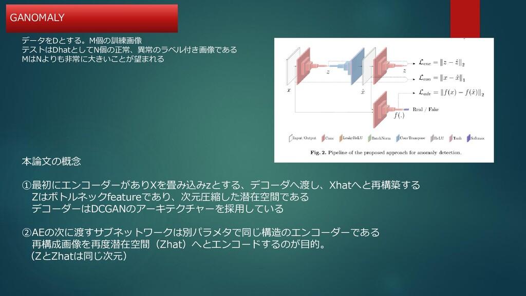 データをDとする。M個の訓練画像 テストはDhatとしてN個の正常、異常のラベル付き画像である...