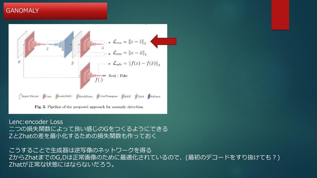Lenc:encoder Loss 二つの損失関数によって良い感じのGをつくるようにできる Z...