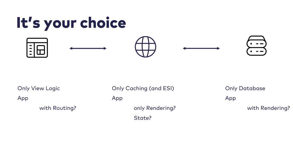 It's your choice Only View Logic App with Routi...