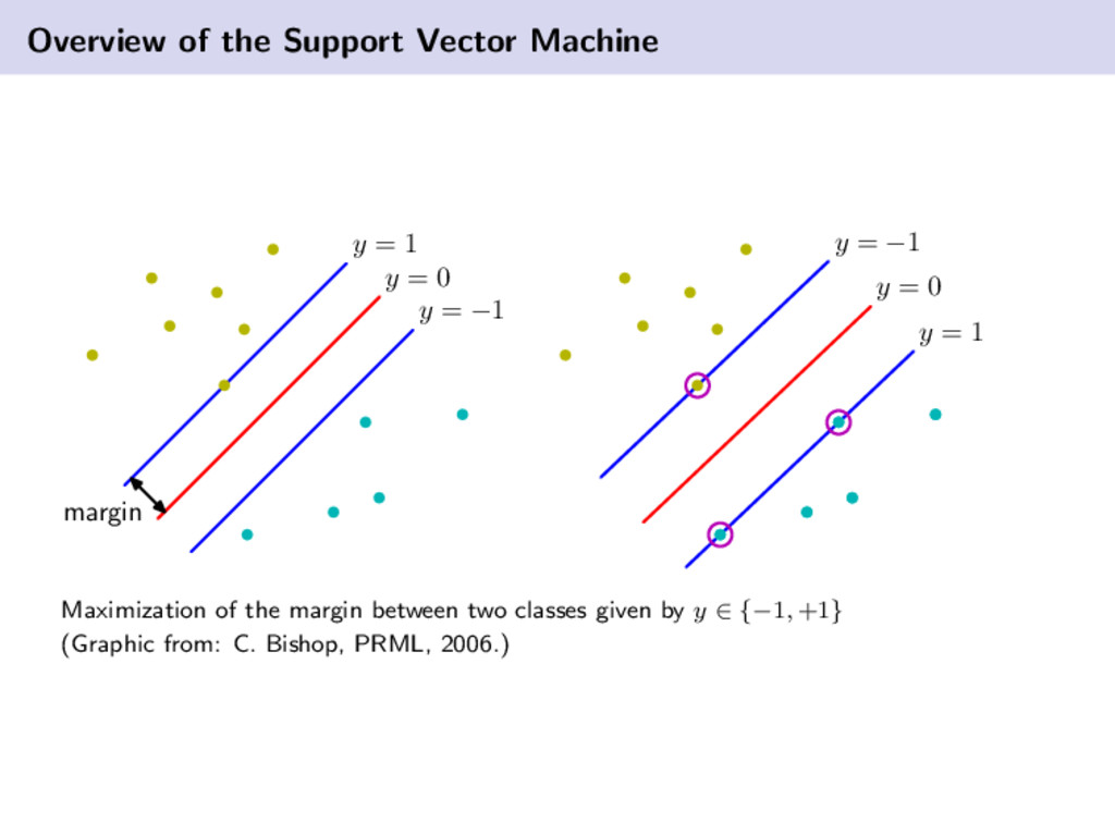 Overview of the Support Vector Machine y = 1 y ...