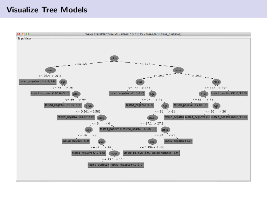 Visualize Tree Models