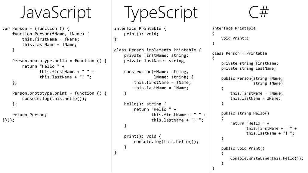 JavaScript TypeScript C# var Person = (function...