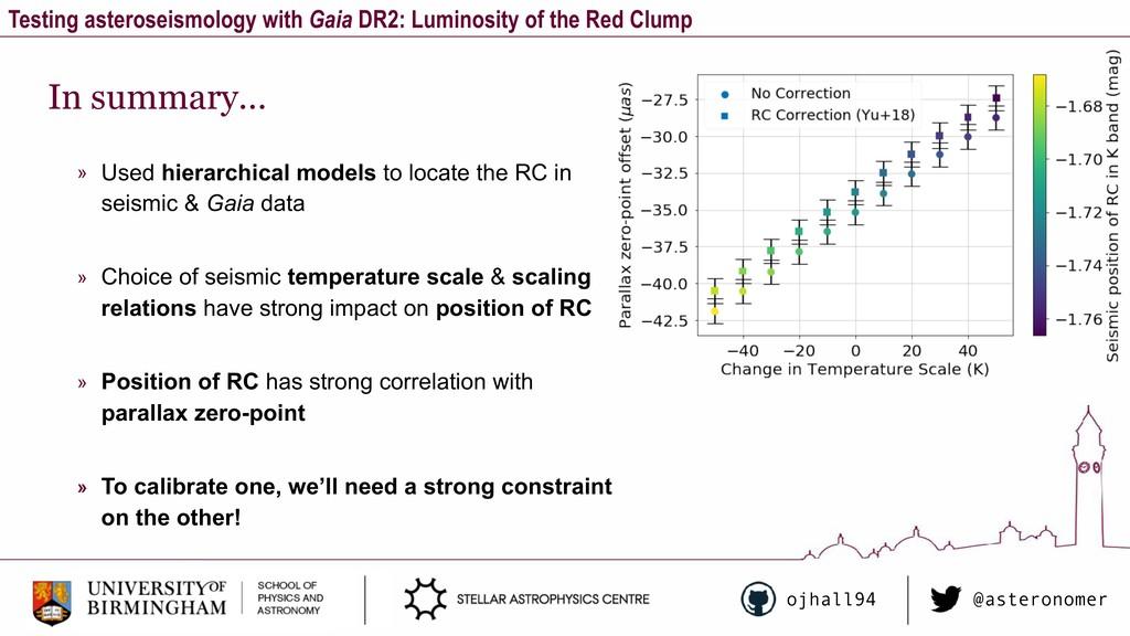 Testing asteroseismology with Gaia DR2: Luminos...