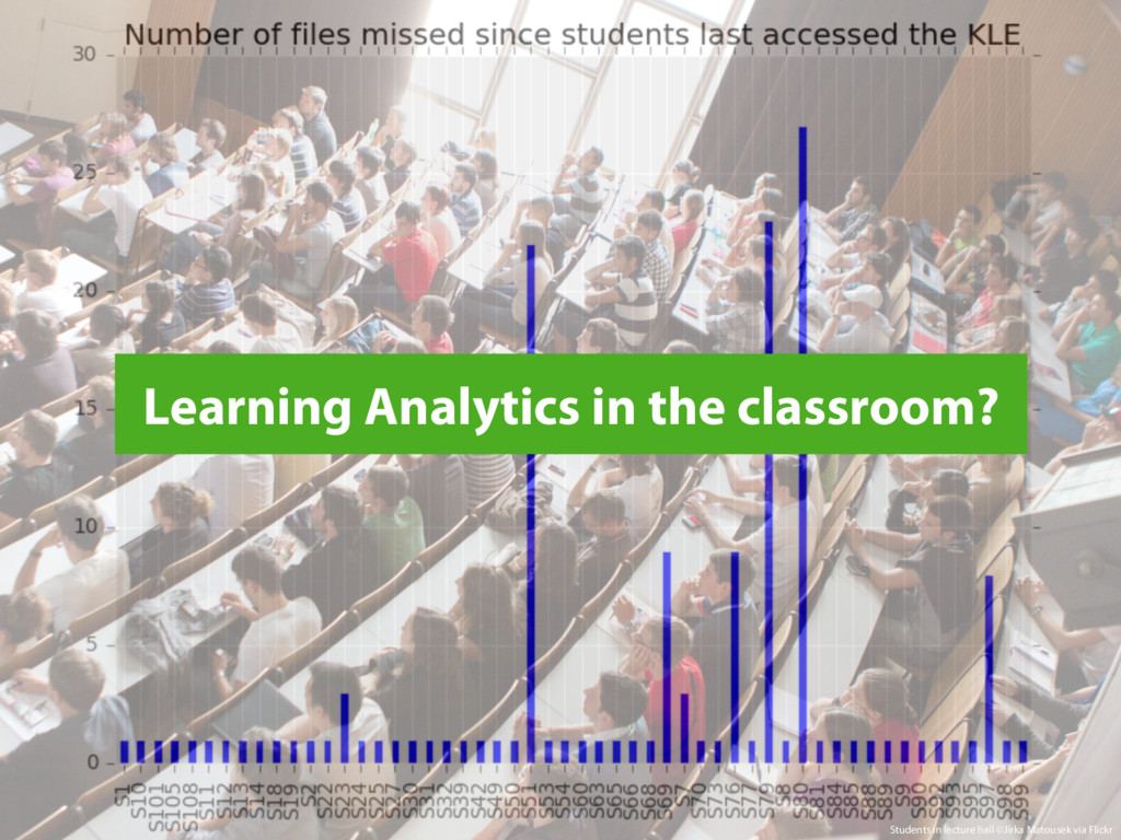 Learning Analytics in the classroom? Students i...