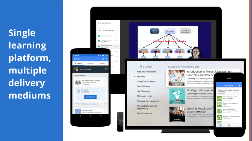 Single learning platform, multiple delivery med...