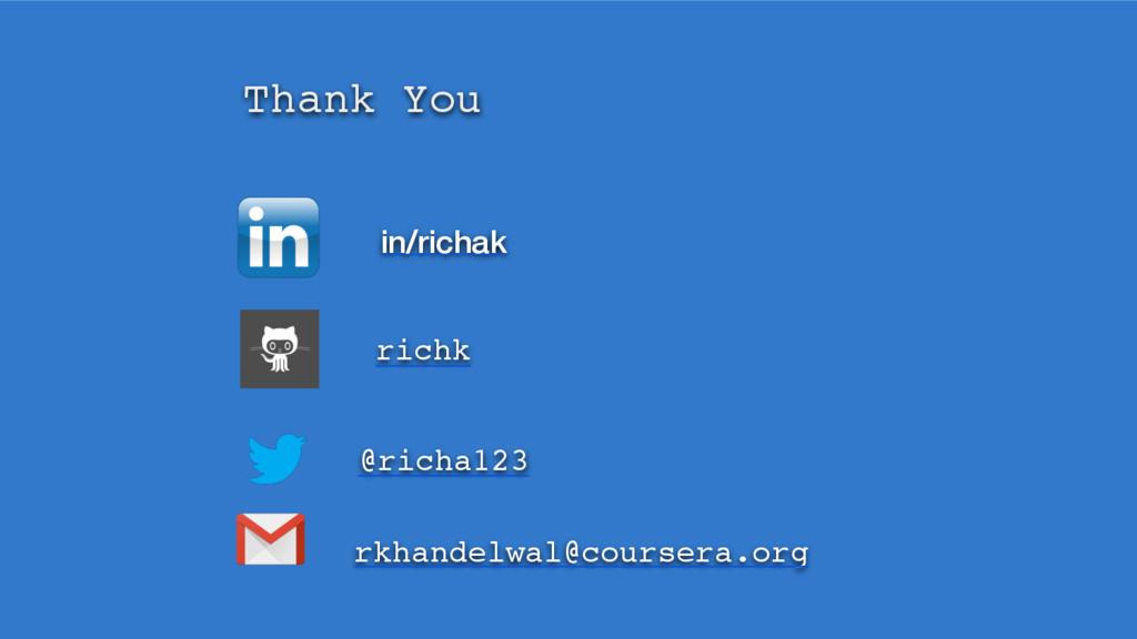@richa123 rkhandelwal@coursera.org richk in/ric...
