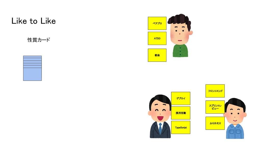 Like to Like 性質カード ペアプロ ATDD 朝会 デプロイ 採用活動...