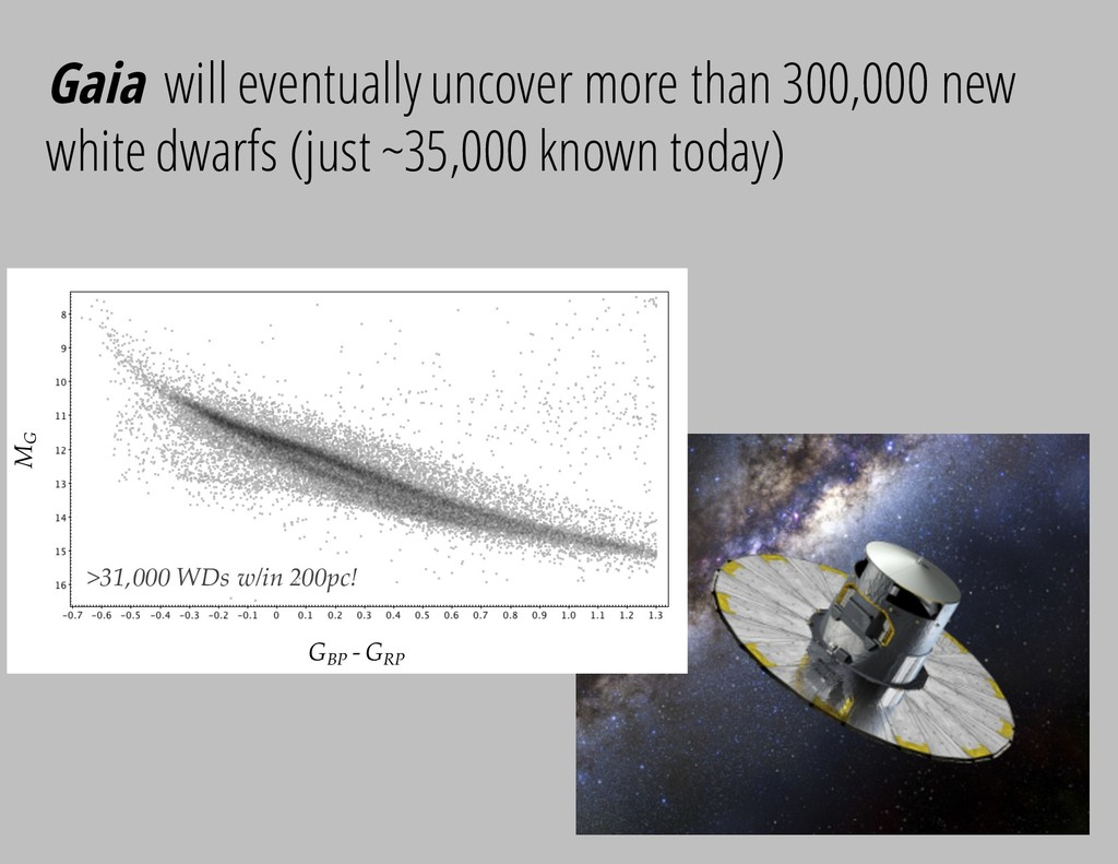 Gaia will eventually uncover more than 300,000 ...