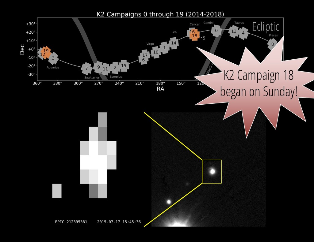 Ecliptic K2 Campaign 18 began on Sunday!