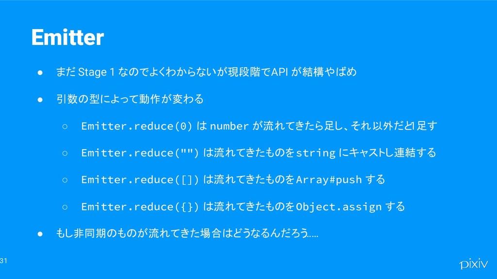 31 Emitter ● まだ Stage 1 なのでよくわからないが現段階で API が結構...