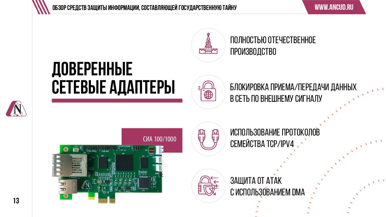 СИА 100/1000 13 Обзор средств защиты информации...