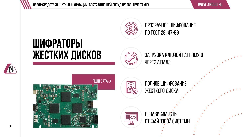 ПШДSATA-3 7 Обзор средств защиты информации, со...