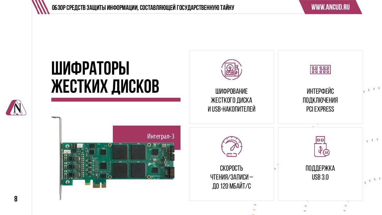 Интеграл-3 8 Обзор средств защиты информации, с...