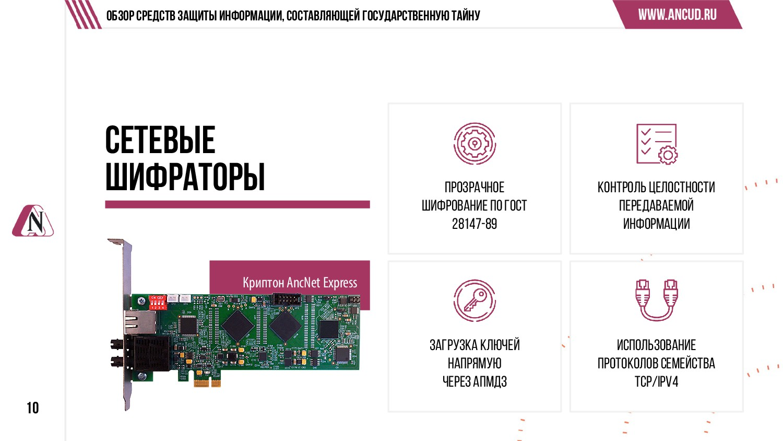 Криптон AncNet Express 10 Обзор средств защиты ...