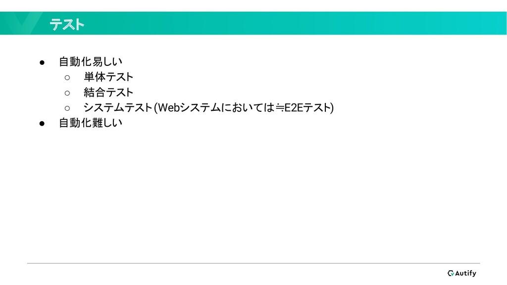 テスト ● 自動化易しい ○ 単体テスト ○ 結合テスト ○ システムテスト (Webシステム...
