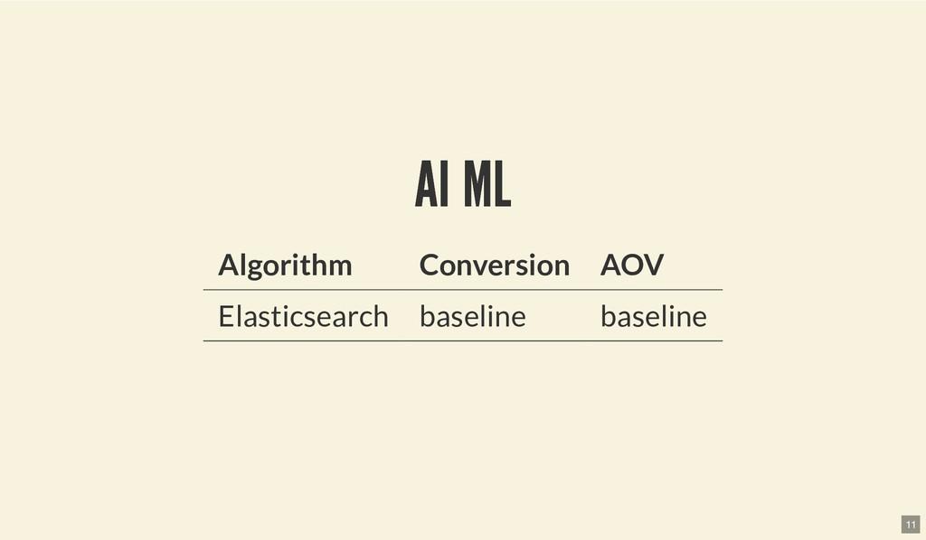 AI ML AI ML Algorithm Conversion AOV Elasticsea...
