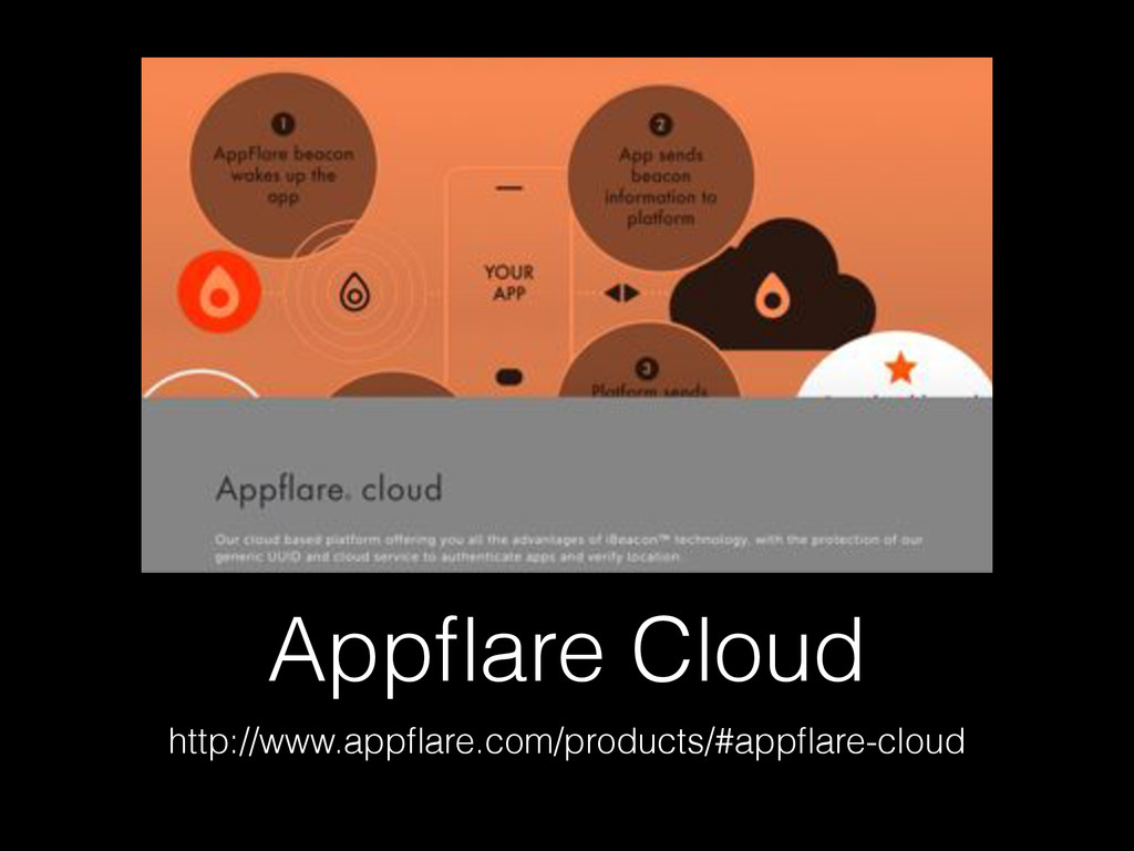 Appflare Cloud http://www.appflare.com/products/#...