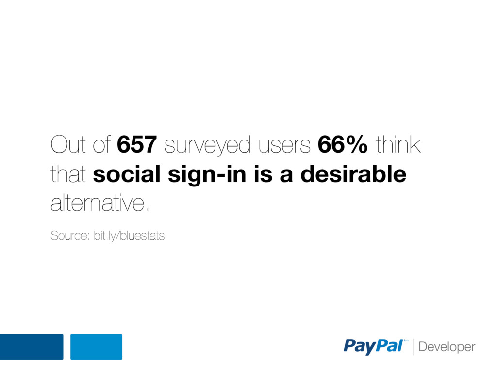 Out of 657 surveyed users 66% think that social...