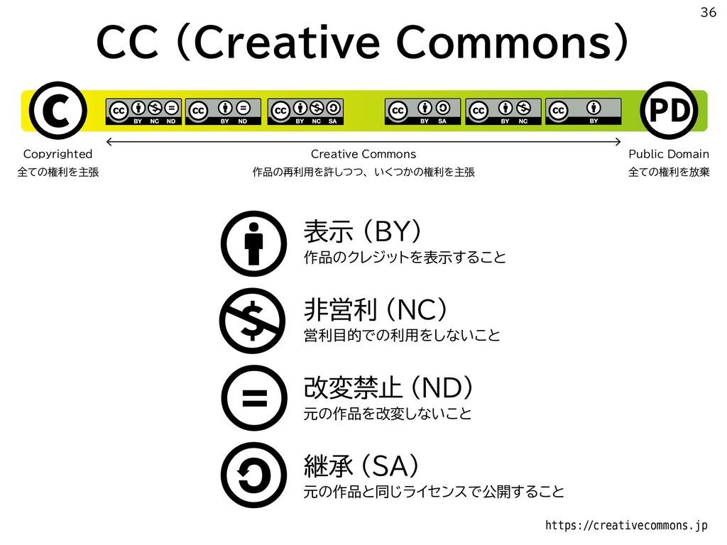 CC (Creative Commons) 36 Copyrighted ֥֭ଚጦב྅ P...