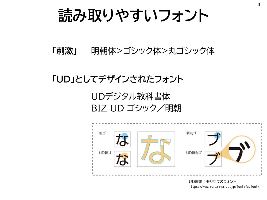 読み取りやすいフォント 41 「刺激」 明朝体>ゴシック体>丸ゴシック体 UDデジタル教科書体...