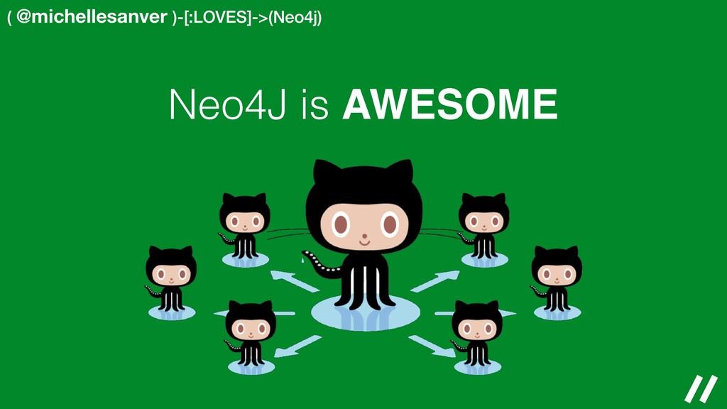 ( @michellesanver )-[:LOVES]->(Neo4j) Neo4J is ...
