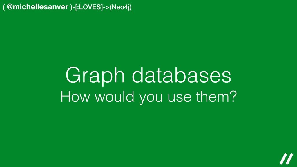 ( @michellesanver )-[:LOVES]->(Neo4j) Graph dat...