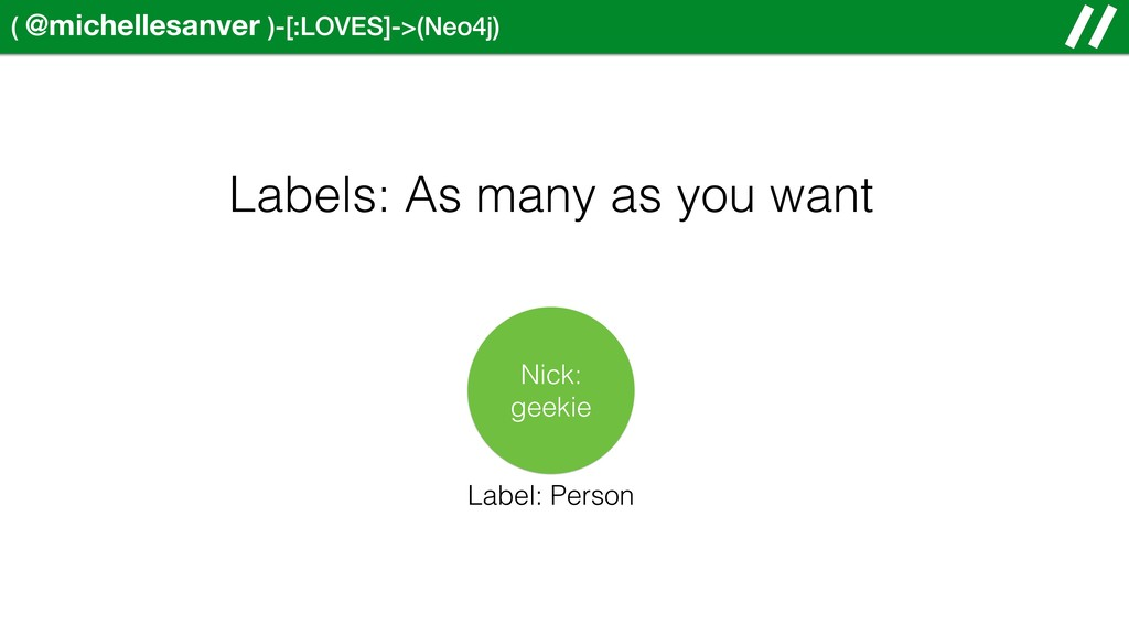 ( @michellesanver )-[:LOVES]->(Neo4j) Labels: A...