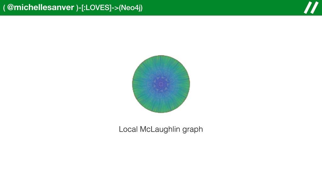 ( @michellesanver )-[:LOVES]->(Neo4j) Local McL...