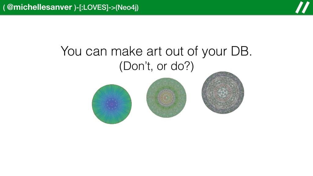 ( @michellesanver )-[:LOVES]->(Neo4j) You can m...
