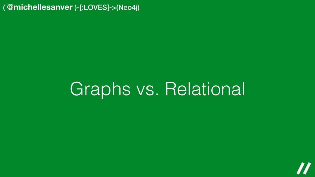 ( @michellesanver )-[:LOVES]->(Neo4j) Graphs vs...