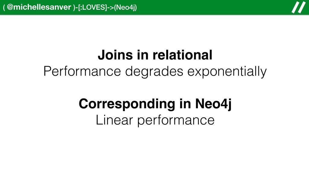( @michellesanver )-[:LOVES]->(Neo4j) Joins in ...