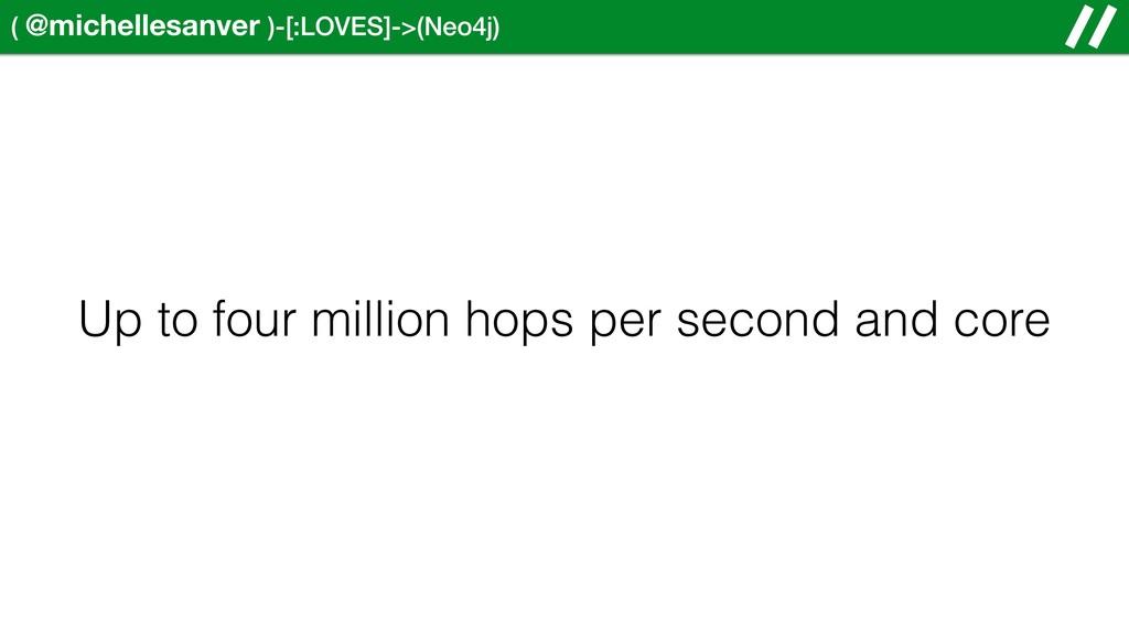( @michellesanver )-[:LOVES]->(Neo4j) Up to fou...