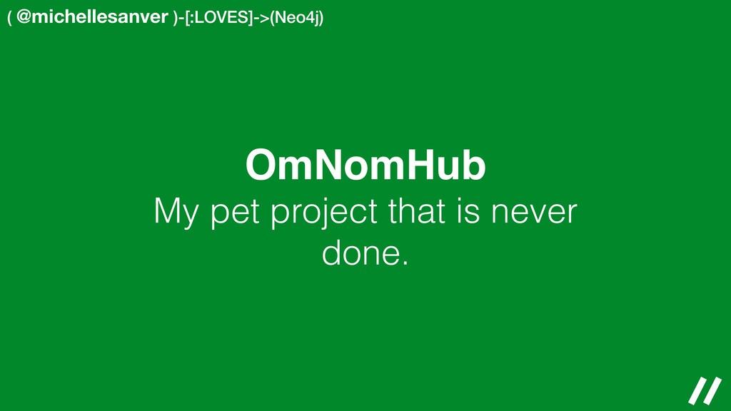 ( @michellesanver )-[:LOVES]->(Neo4j) OmNomHub ...