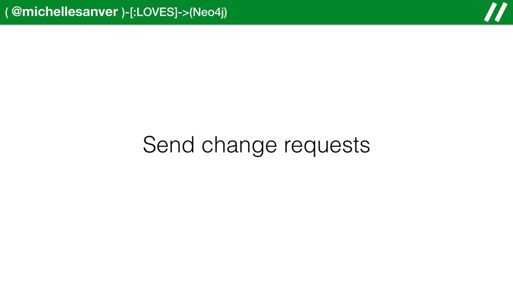 ( @michellesanver )-[:LOVES]->(Neo4j) Send chan...