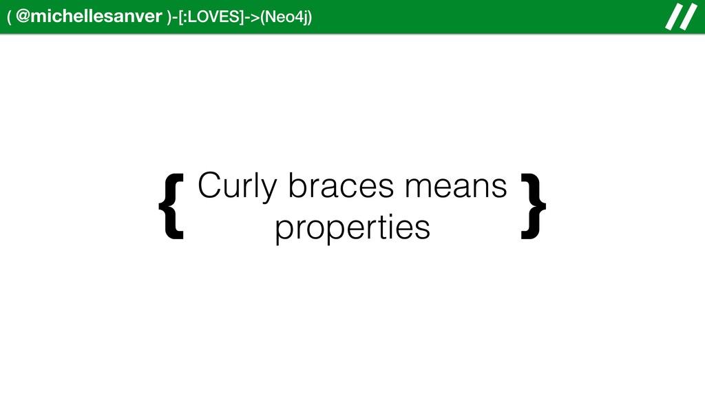 ( @michellesanver )-[:LOVES]->(Neo4j) } Curly b...