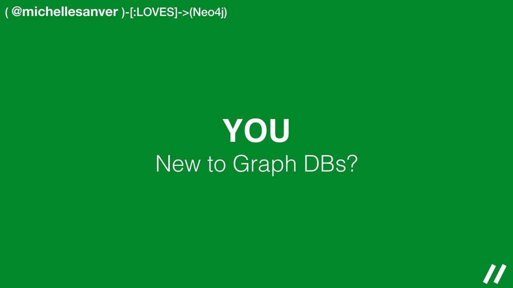 ( @michellesanver )-[:LOVES]->(Neo4j) YOU New t...
