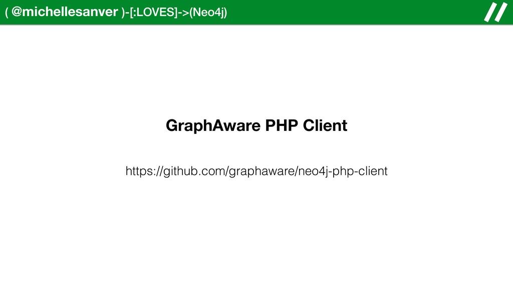( @michellesanver )-[:LOVES]->(Neo4j) GraphAwar...
