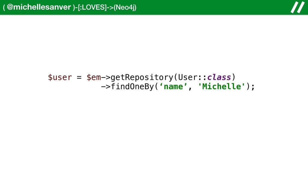 ( @michellesanver )-[:LOVES]->(Neo4j) $user = $...