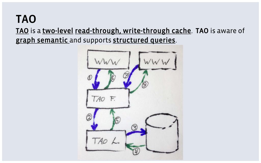 TAO TAO is a two-level read-through, write-thro...