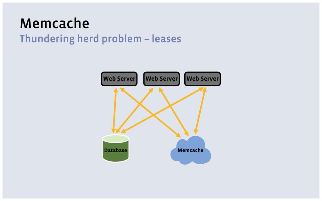 Memcache Thundering herd problem – leases Datab...