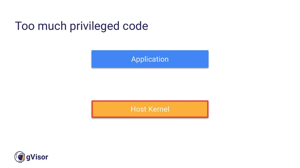 7 gVisor Too much privileged code Application H...