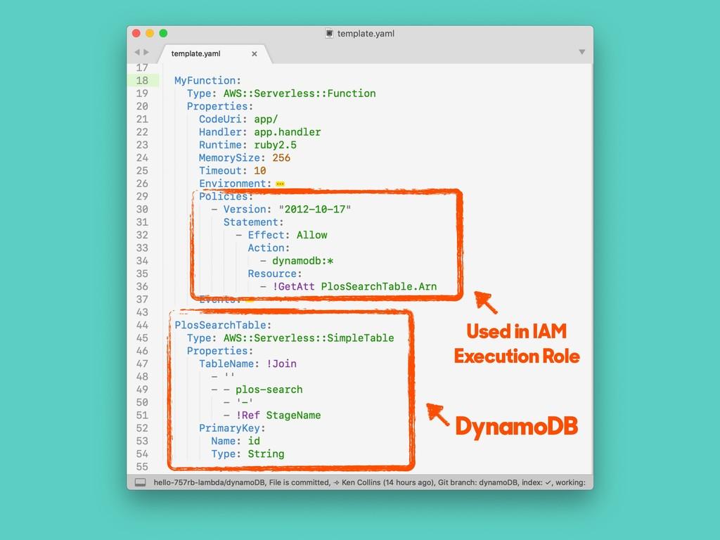 Used in IAM Execution Role DynamoDB