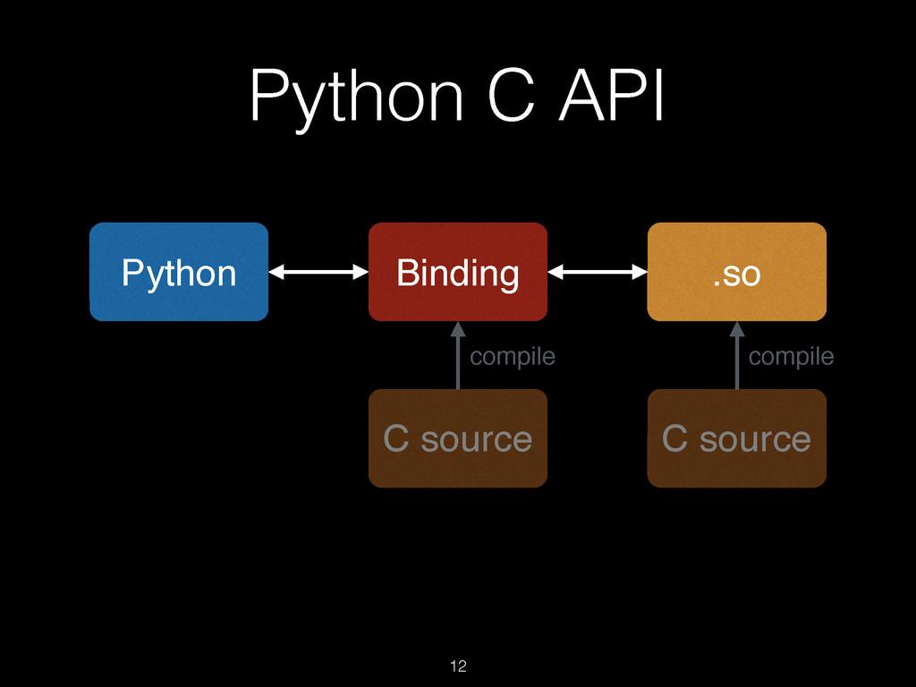 Python C API 12 Python .so Binding C source com...