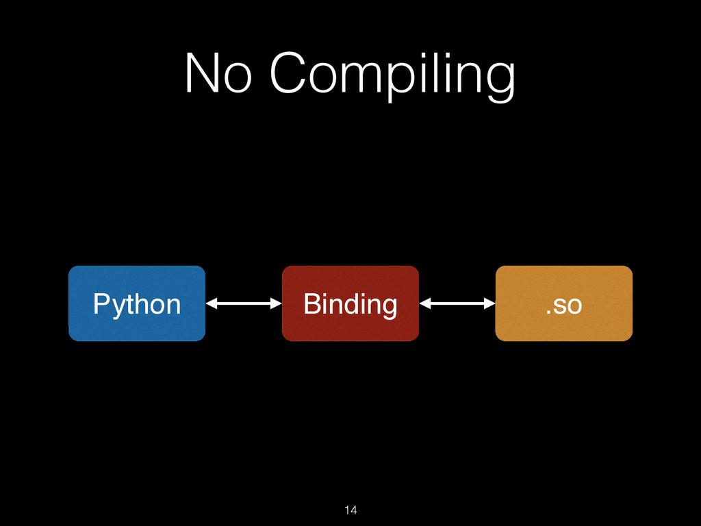 No Compiling 14 Python .so Binding