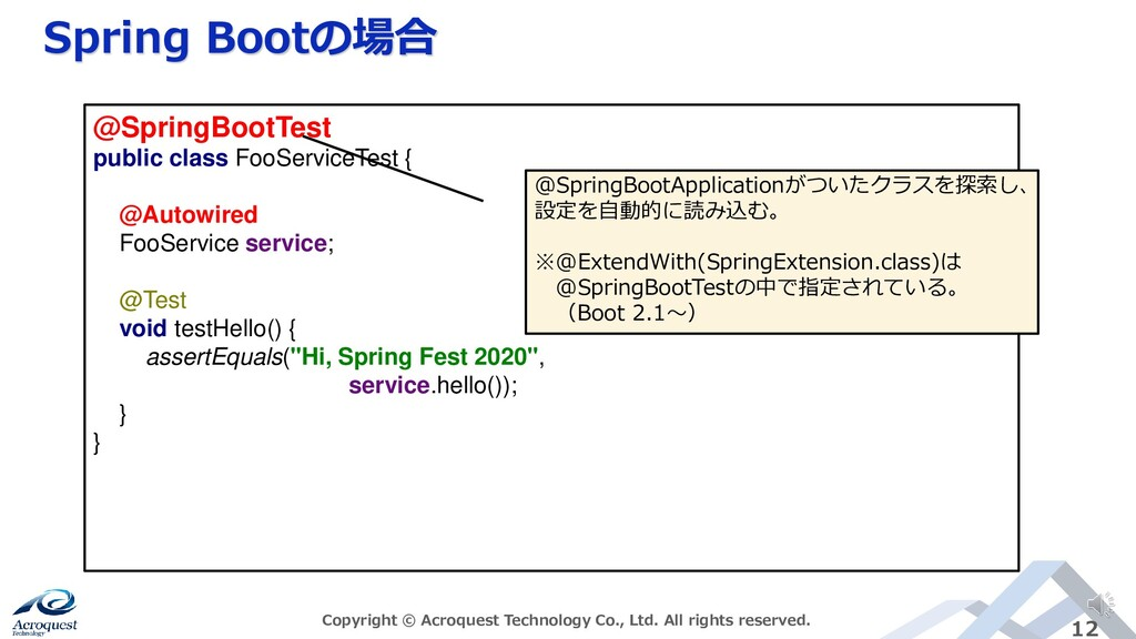 Spring Bootの場合 Copyright © Acroquest Technology...