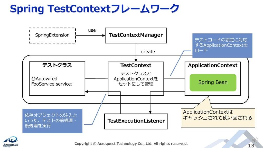 Spring TestContextフレームワーク Copyright © Acroquest...