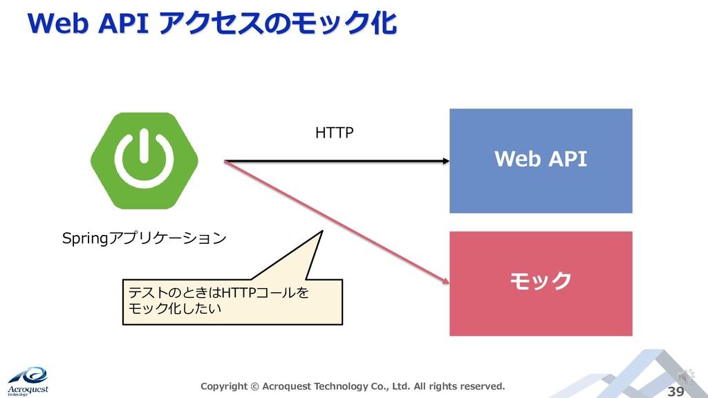 Web API アクセスのモック化 Copyright © Acroquest Technol...