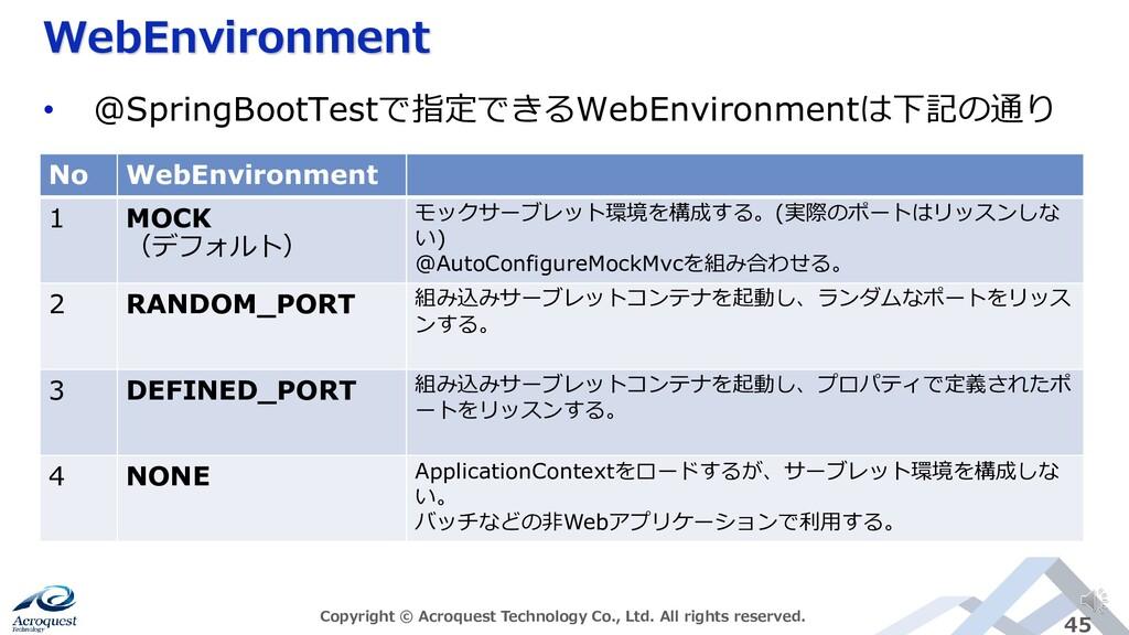 WebEnvironment Copyright © Acroquest Technology...